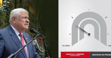 Medidor de promesas de Marcelo Cabrera